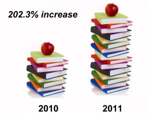 Stack of books graph shows ebook sales