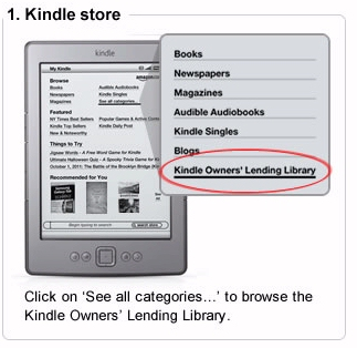 Kindle Store Menu with Lending Library link